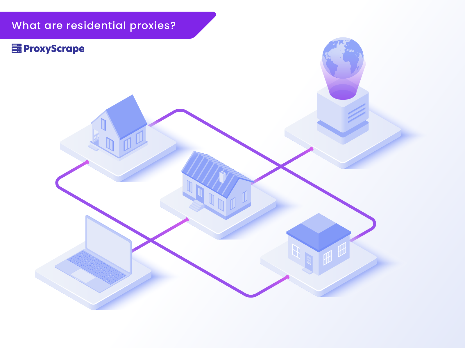 What are residential proxies and why do you need them?