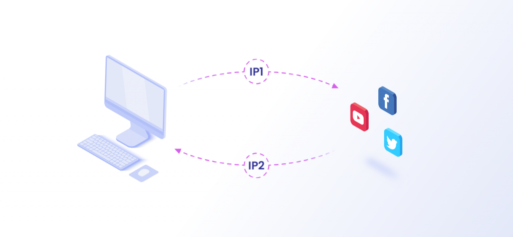 How does a social media website know your IP address