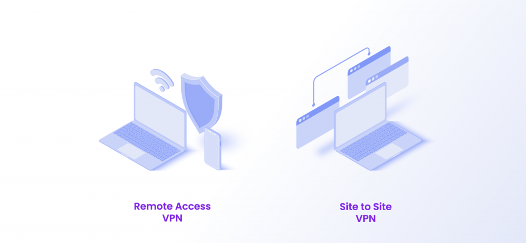 Overview of different types of VPNs