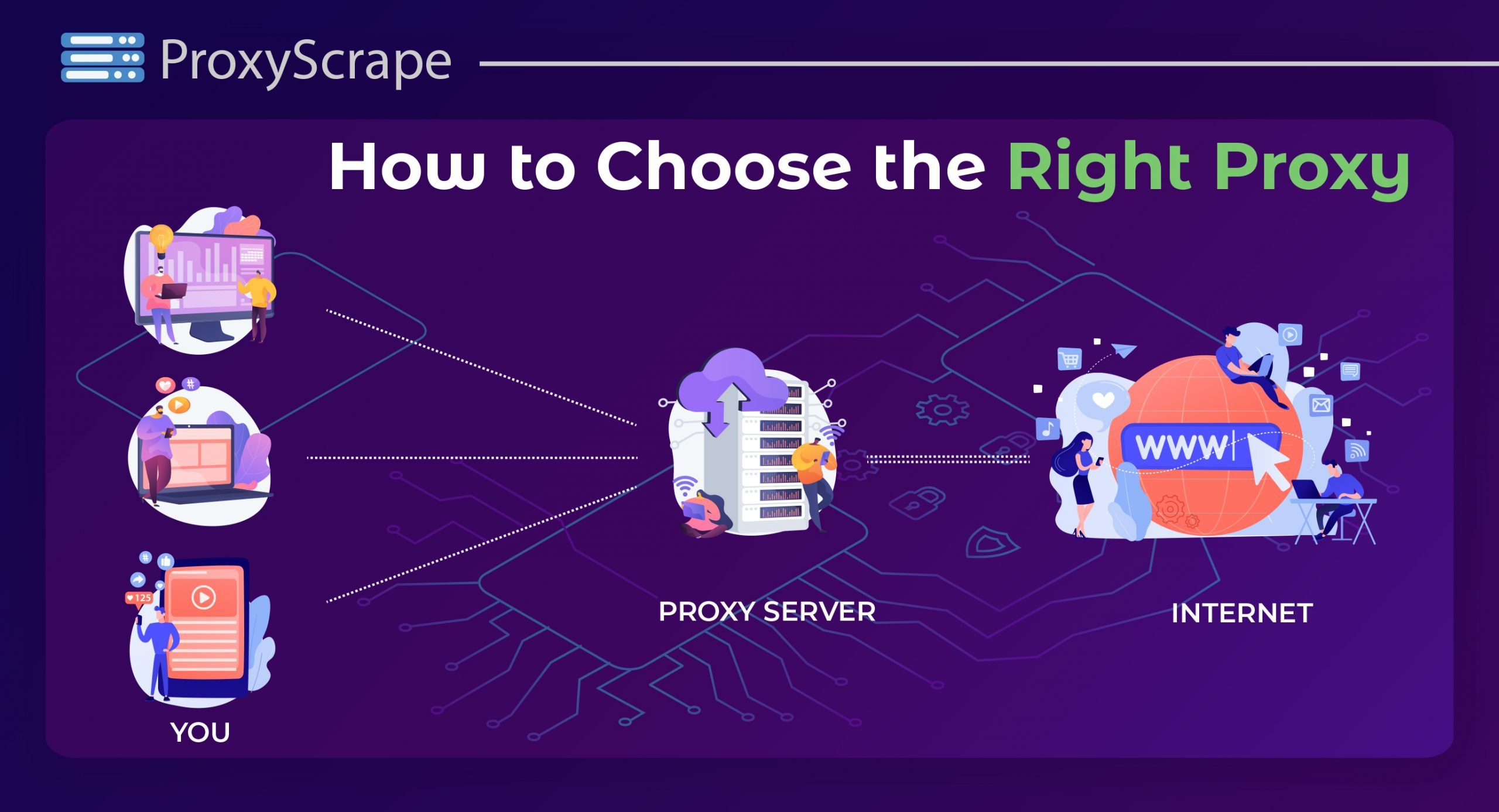 How to choose the right proxy