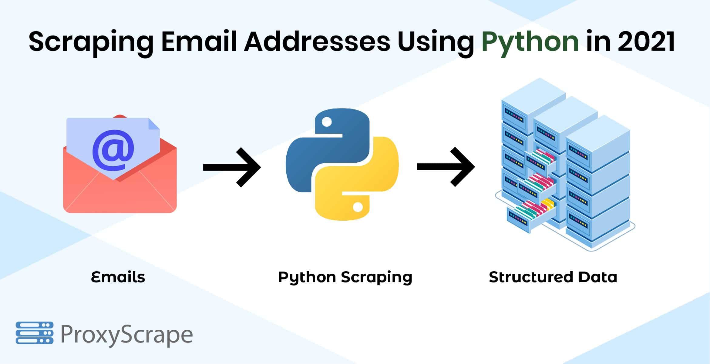 how to scrape emails with python